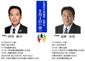 代表選挙告示